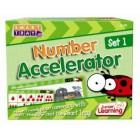 Number Accelerator Cards